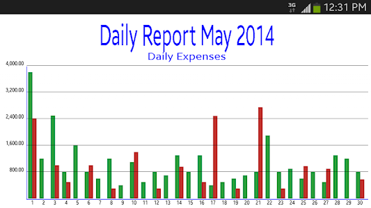 screenshot of Daily Expenses version 2.5.20